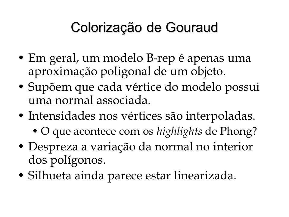 Colorização de Gouraud