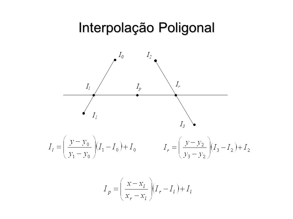 Interpolação Poligonal