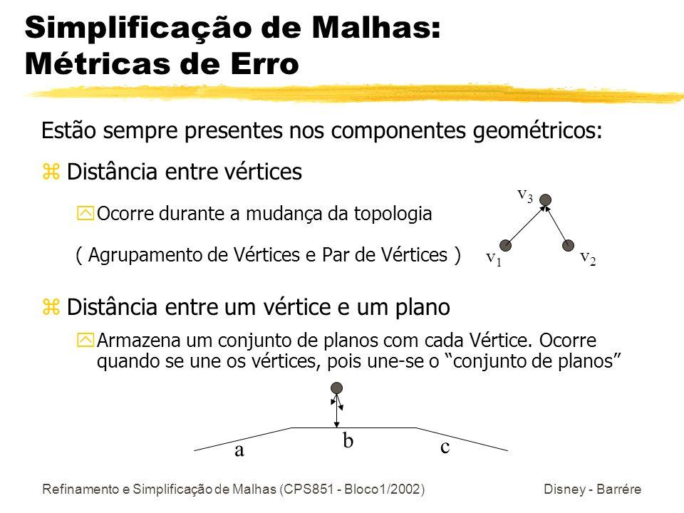 Simplificação de Malhas: Métricas de Erro