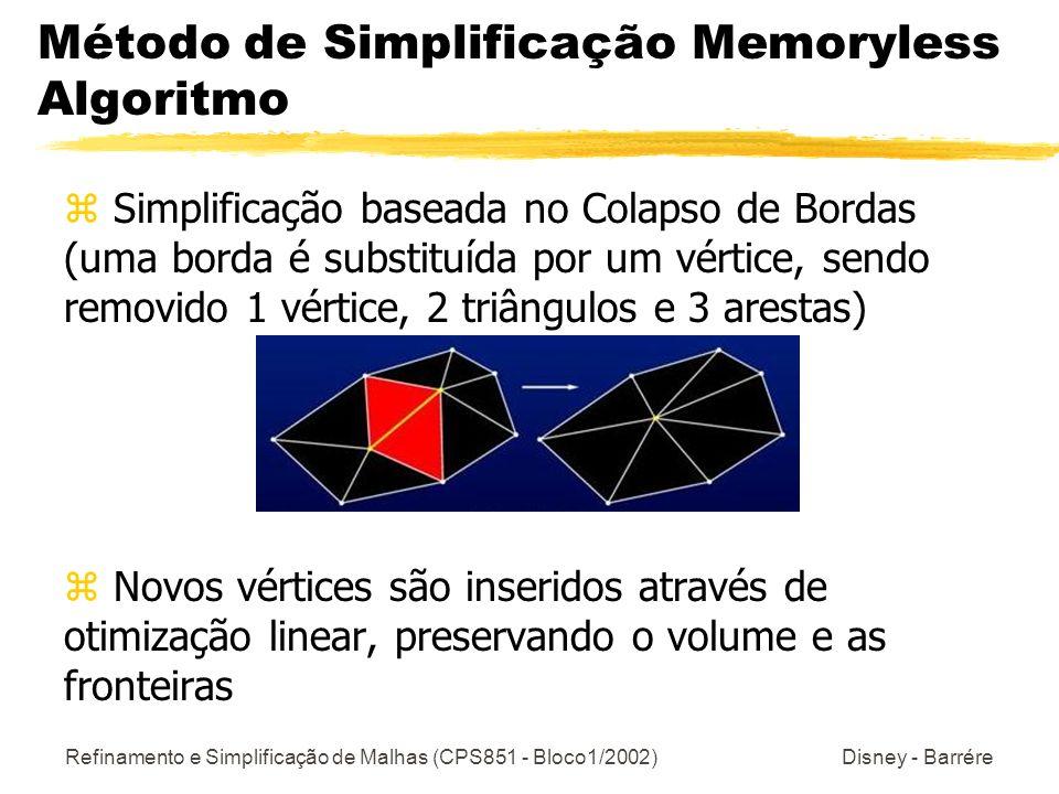 Método de Simplificação Memoryless Algoritmo