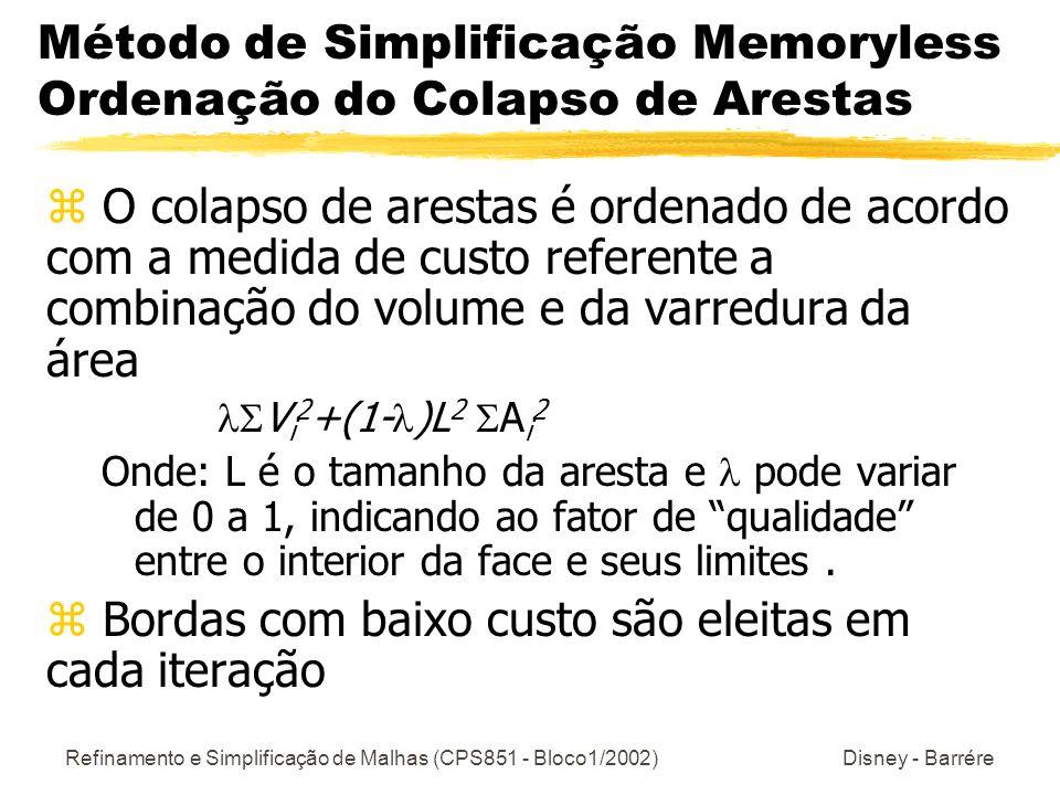 Método de Simplificação Memoryless Ordenação do Colapso de Arestas