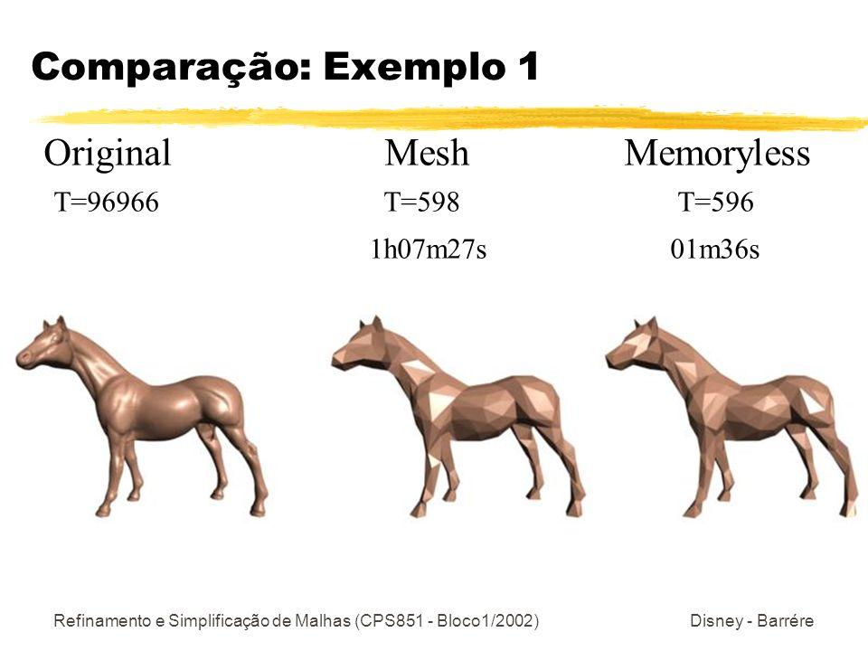 Original Mesh Memoryless T=96966 T=598 T=596