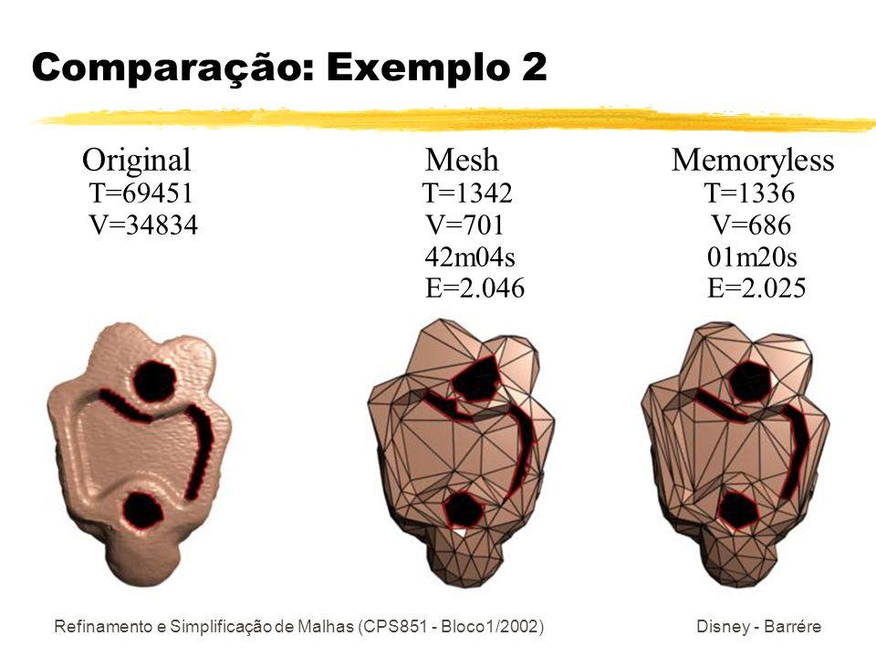 Comparação: Exemplo 2 Original Mesh Memoryless T=69451 T=1342 T=1336