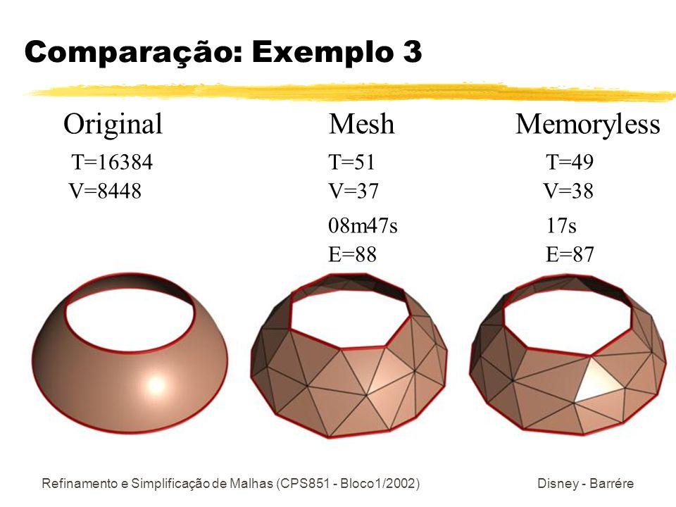 Original Mesh Memoryless T=16384 T=51 T=49