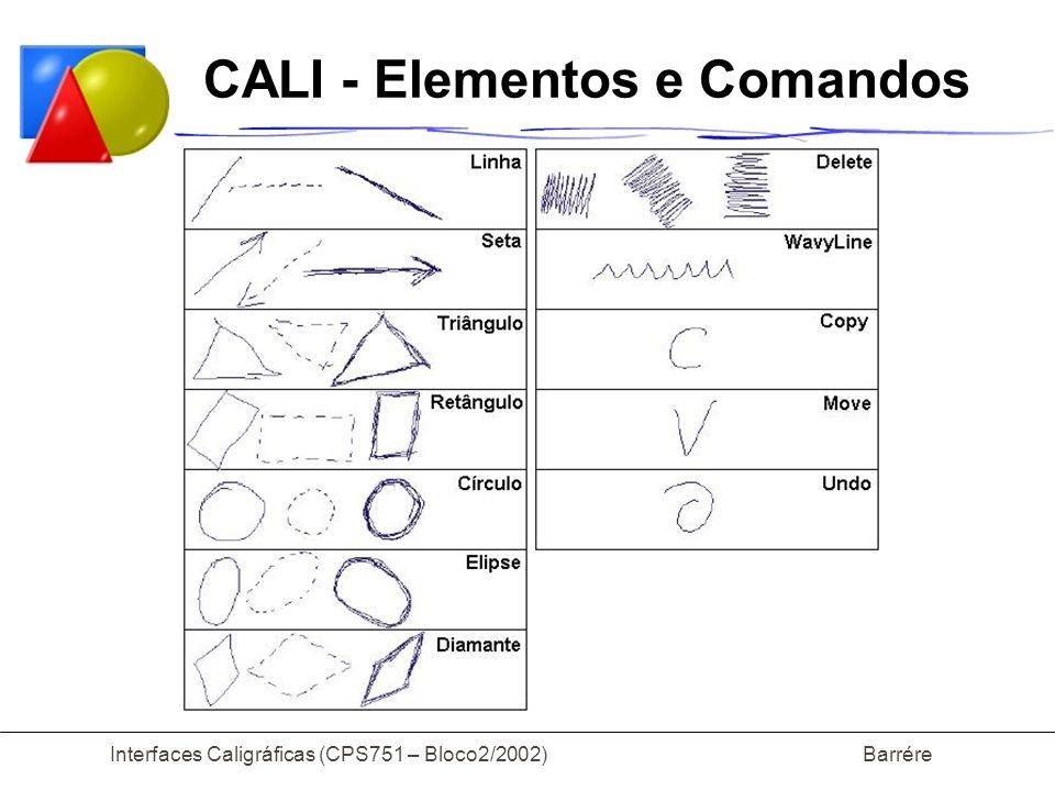CALI - Elementos e Comandos