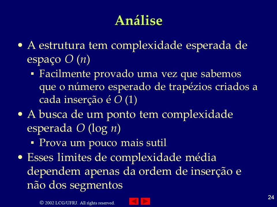 Análise A estrutura tem complexidade esperada de espaço O (n)