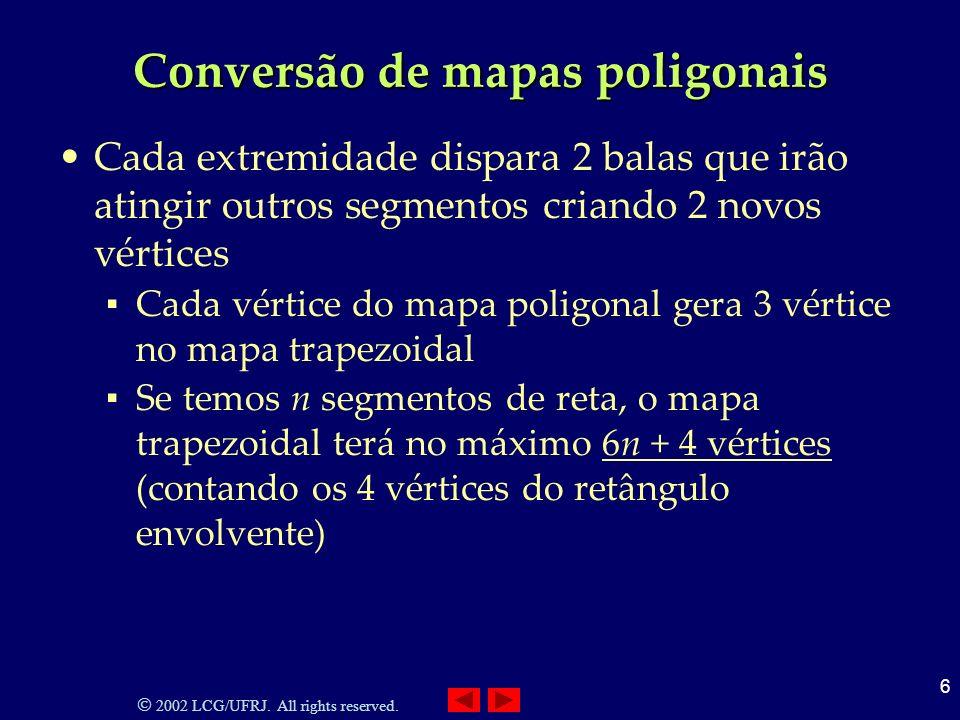 Conversão de mapas poligonais