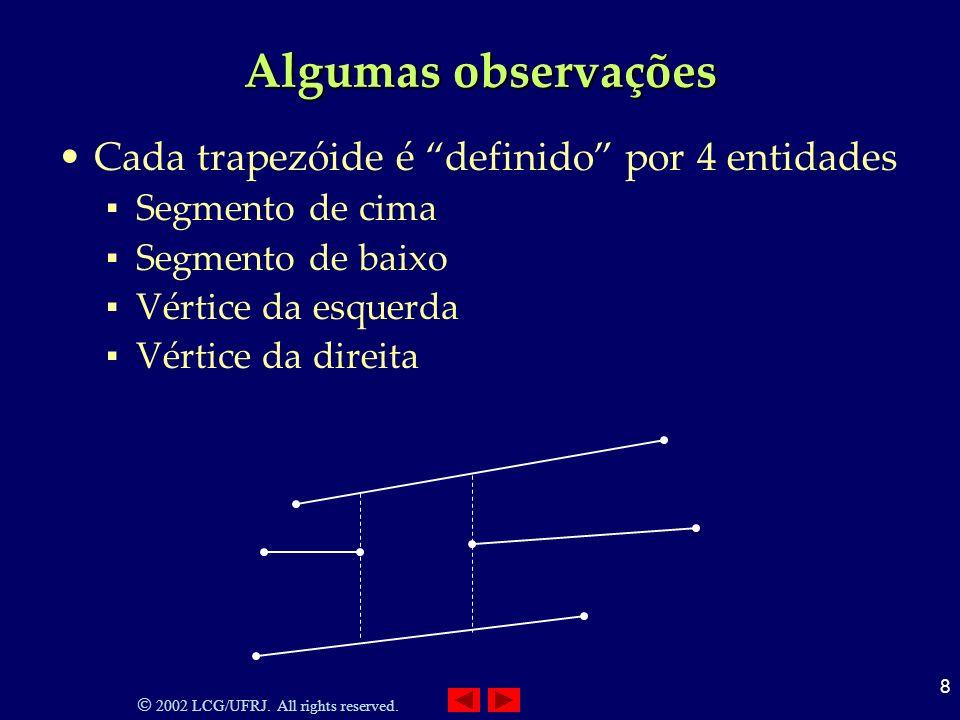Algumas observações Cada trapezóide é definido por 4 entidades