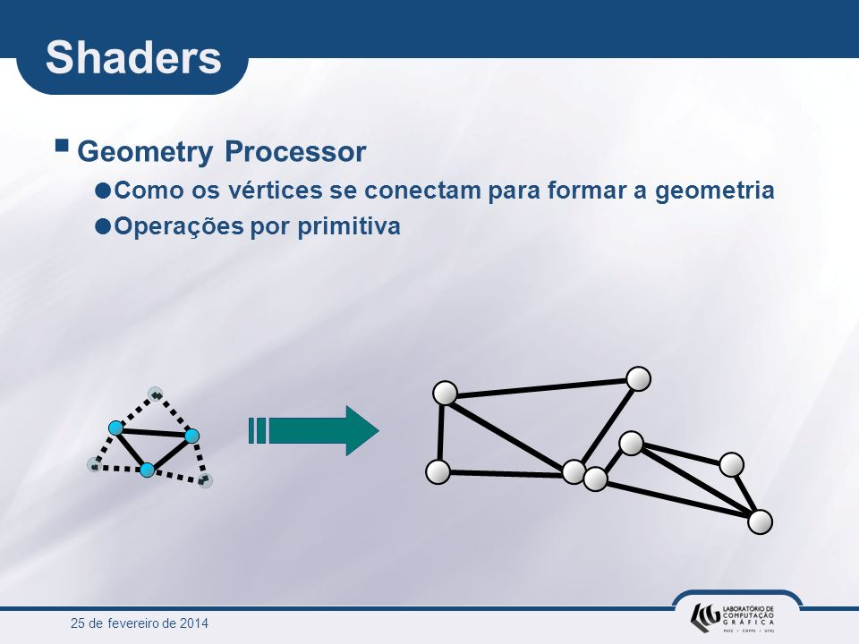 Shaders Geometry Processor