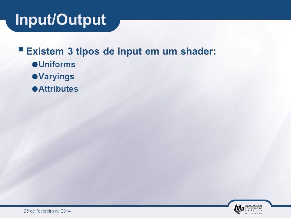 Input/Output Existem 3 tipos de input em um shader: Uniforms Varyings