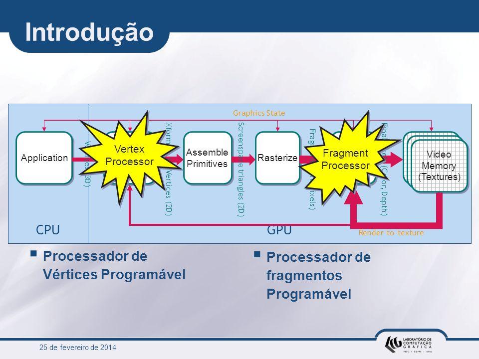 Introdução Processador de Processador de Vértices Programável