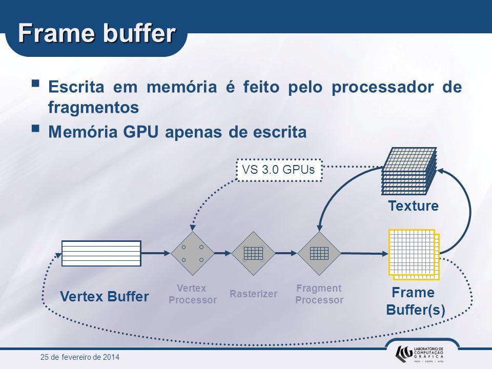 Frame buffer Escrita em memória é feito pelo processador de fragmentos