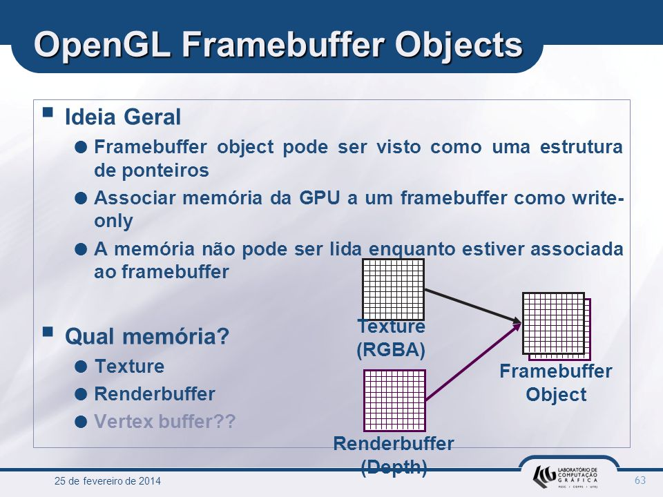 OpenGL Framebuffer Objects