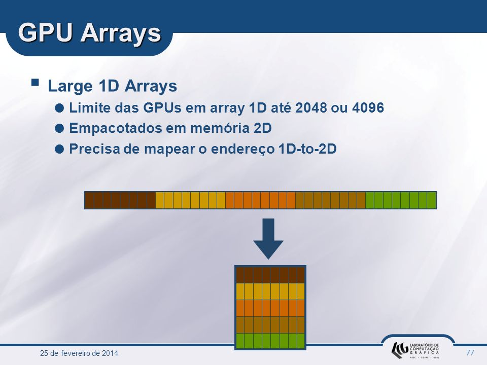GPU Arrays Large 1D Arrays
