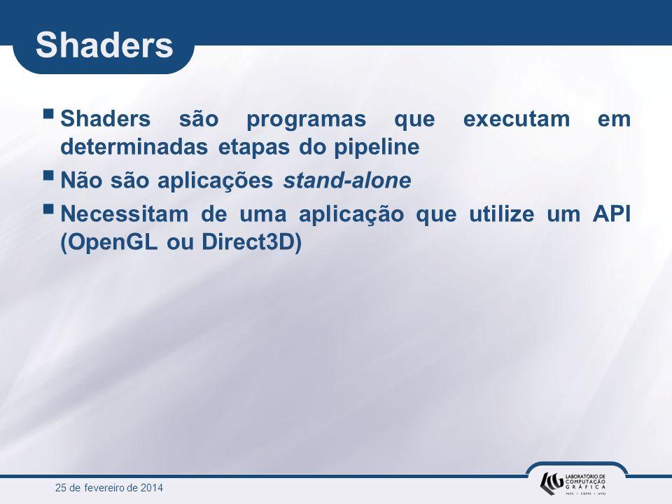 Shaders Shaders são programas que executam em determinadas etapas do pipeline. Não são aplicações stand-alone.