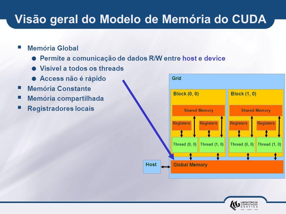 Visão geral do Modelo de Memória do CUDA