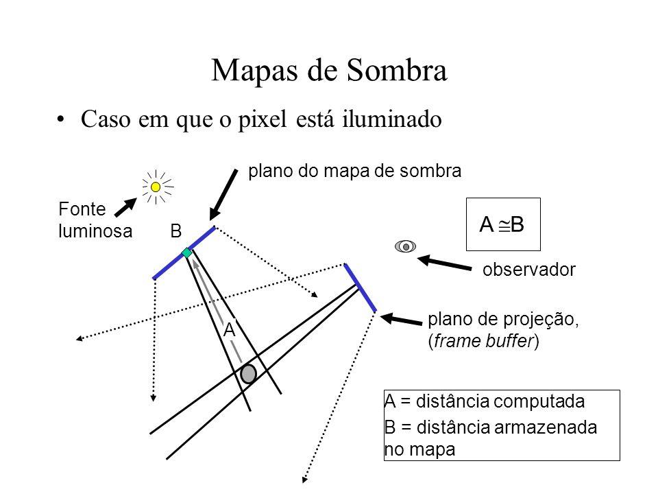 Mapas de Sombra Caso em que o pixel está iluminado A B