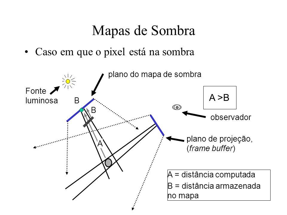 Mapas de Sombra Caso em que o pixel está na sombra A >B