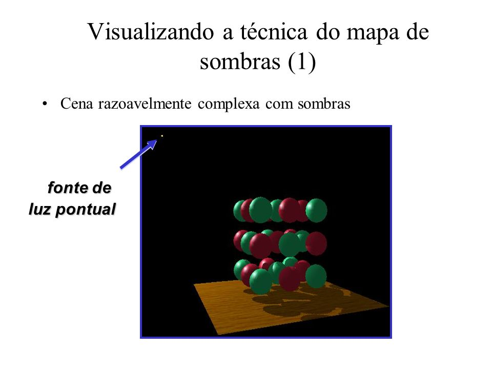 Visualizando a técnica do mapa de sombras (1)