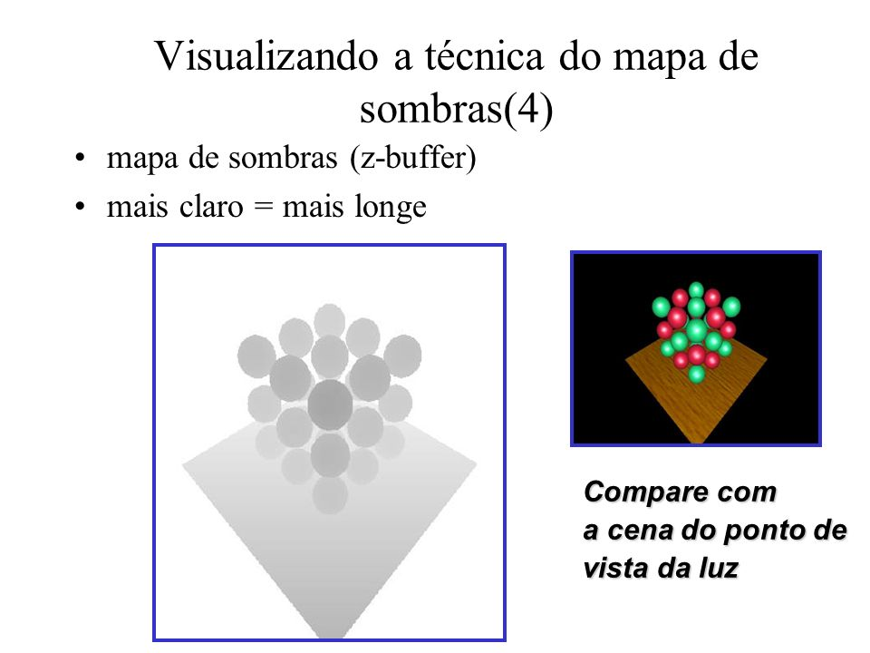 Visualizando a técnica do mapa de sombras(4)
