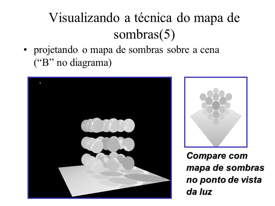 Visualizando a técnica do mapa de sombras(5)