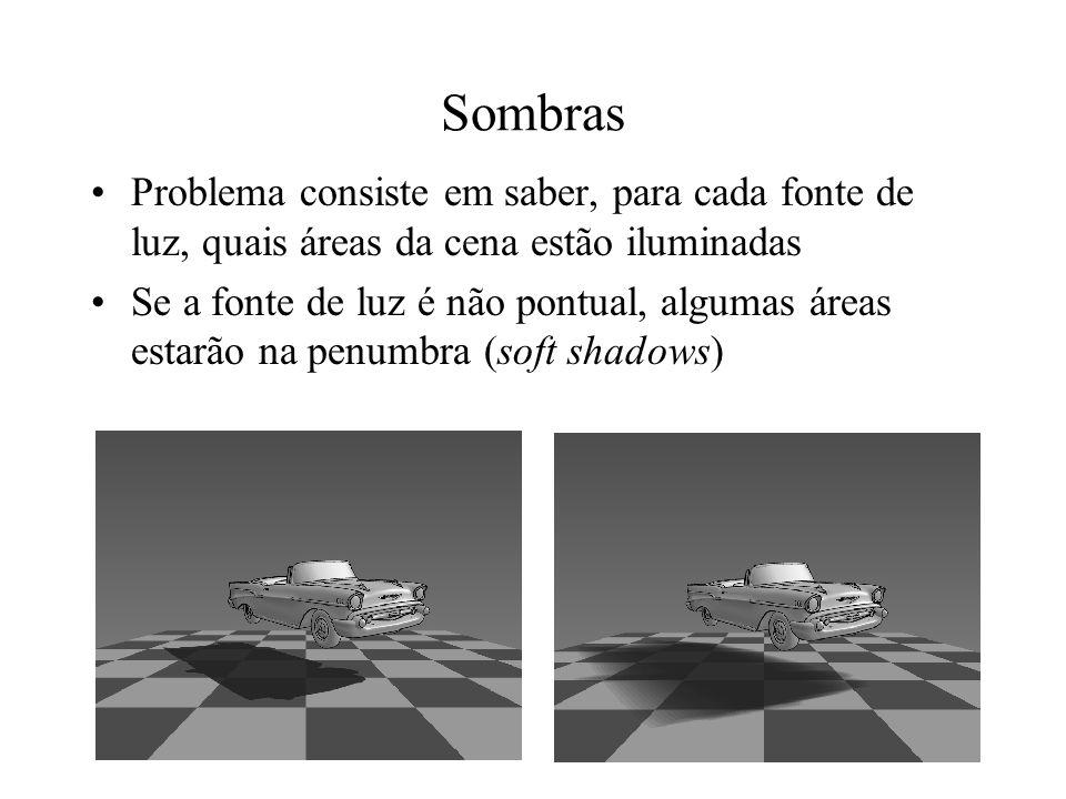 Sombras Problema consiste em saber, para cada fonte de luz, quais áreas da cena estão iluminadas.