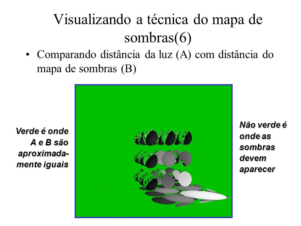 Visualizando a técnica do mapa de sombras(6)