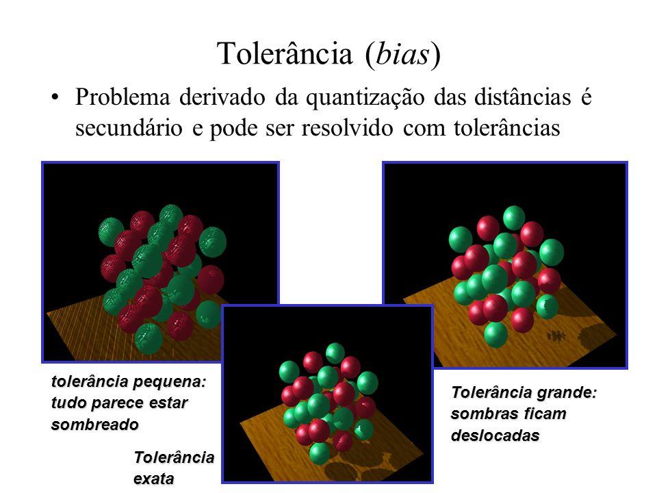 Tolerância (bias) Problema derivado da quantização das distâncias é secundário e pode ser resolvido com tolerâncias.