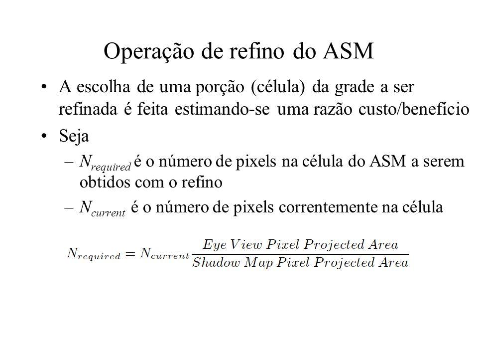 Operação de refino do ASM