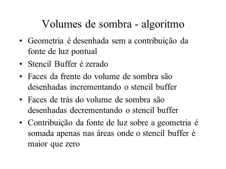 Volumes de sombra - algoritmo