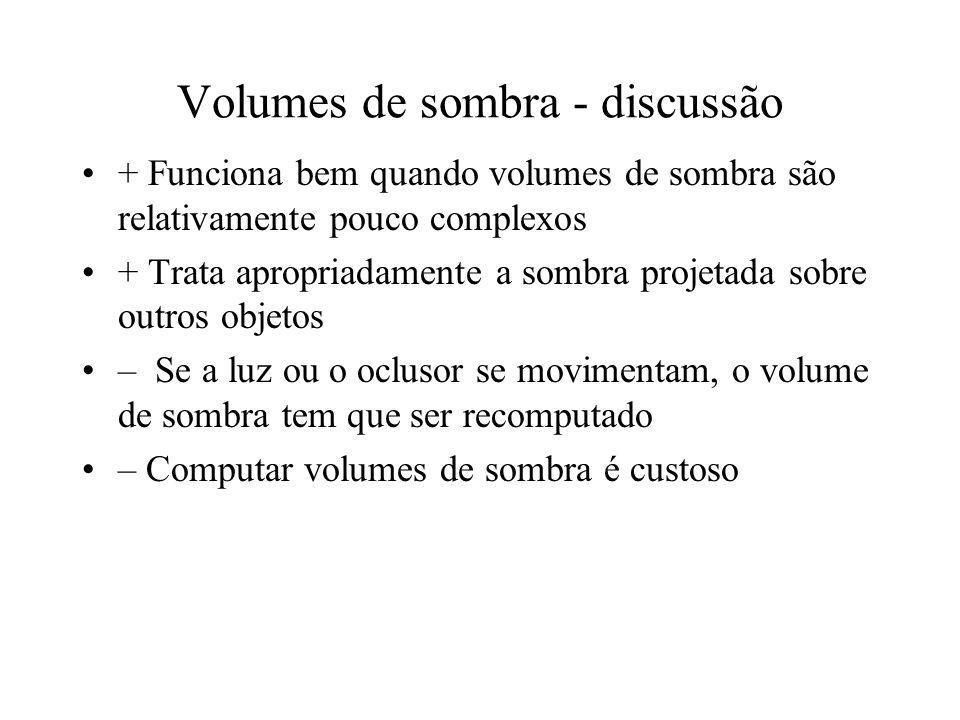 Volumes de sombra - discussão