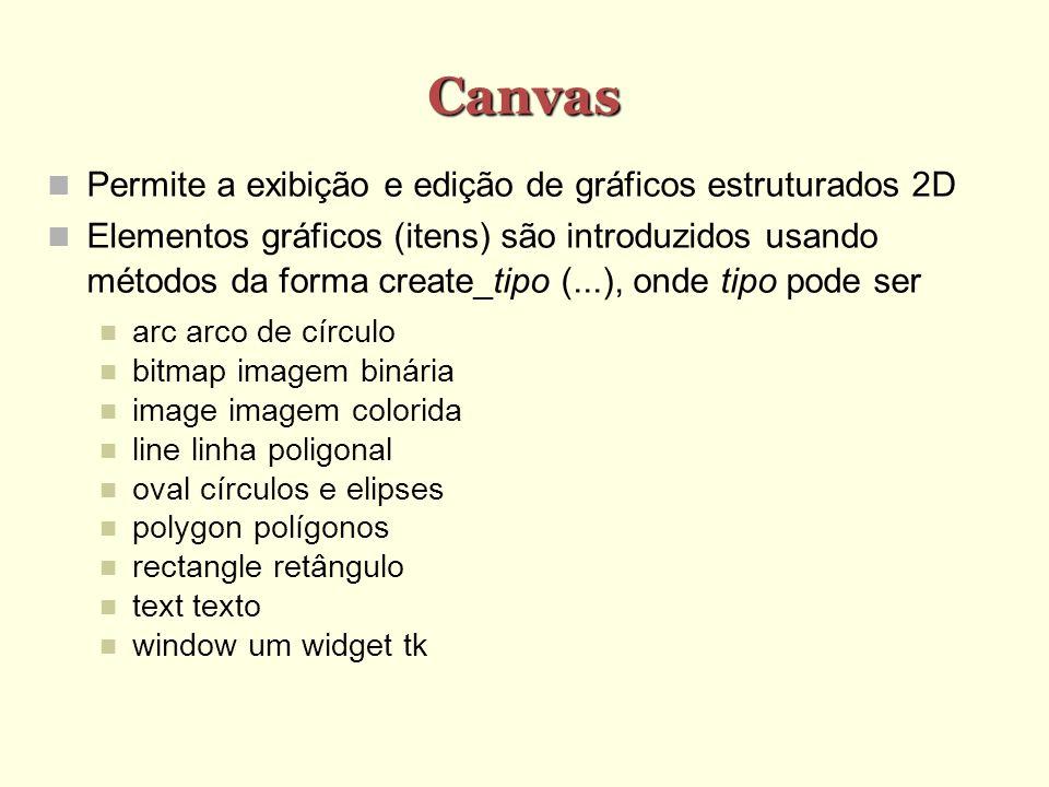 Canvas Permite a exibição e edição de gráficos estruturados 2D