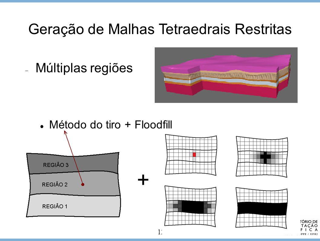 Geração de Malhas Tetraedrais Restritas