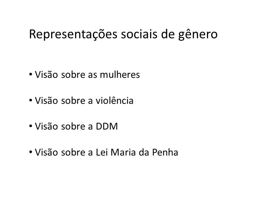 Representações sociais de gênero