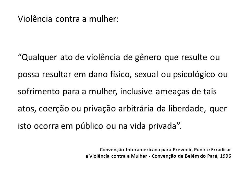 Violência contra a mulher: