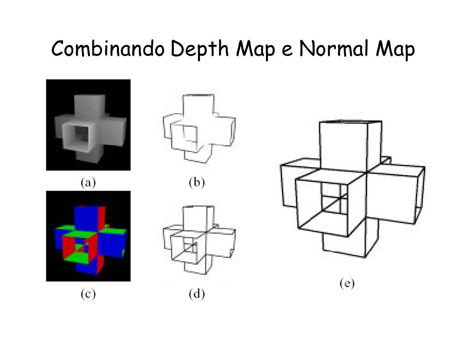 Combinando Depth Map e Normal Map