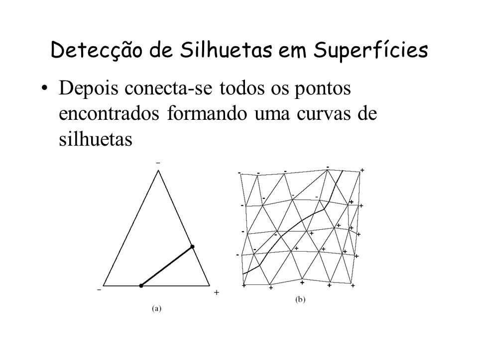 Detecção de Silhuetas em Superfícies