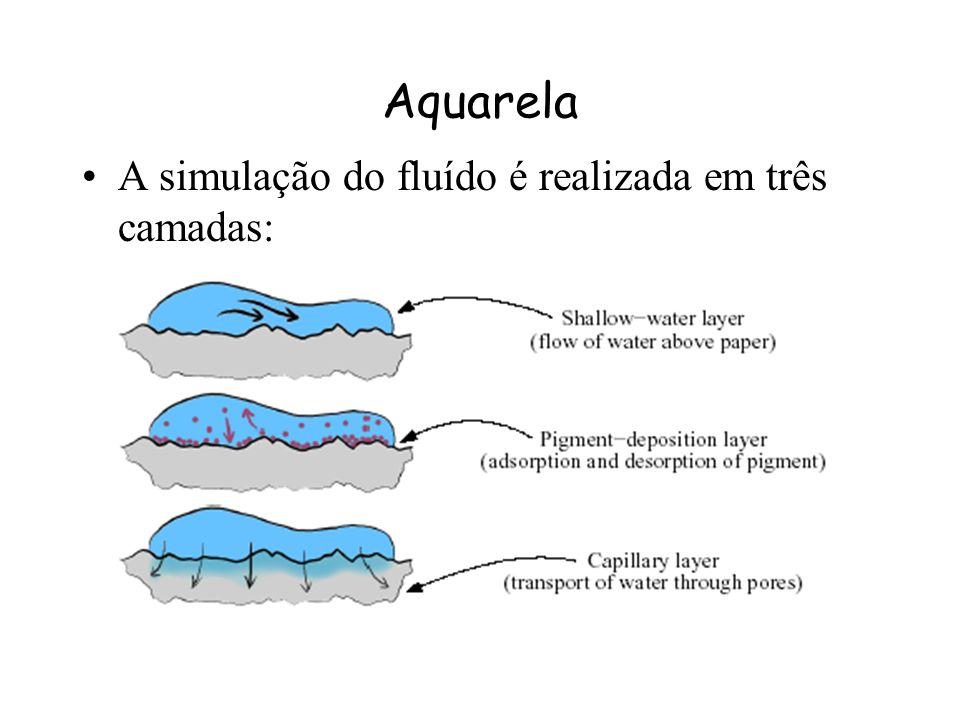 Aquarela A simulação do fluído é realizada em três camadas:
