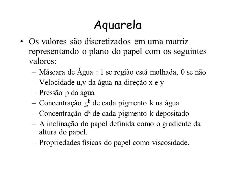 Aquarela Os valores são discretizados em uma matriz representando o plano do papel com os seguintes valores: