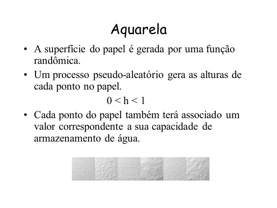 Aquarela A superfície do papel é gerada por uma função randômica.