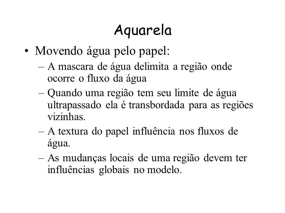 Aquarela Movendo água pelo papel: