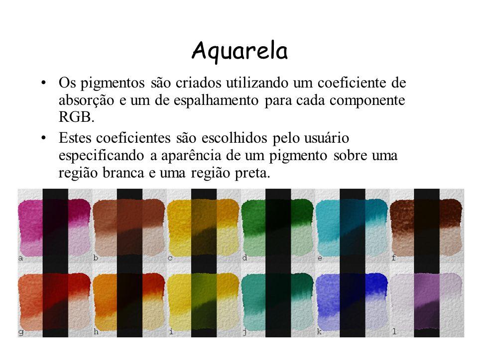 Aquarela Os pigmentos são criados utilizando um coeficiente de absorção e um de espalhamento para cada componente RGB.