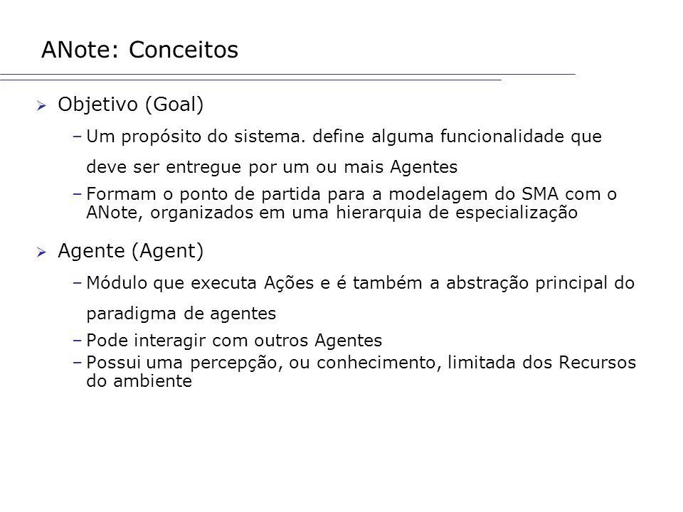 ANote: Conceitos Objetivo (Goal) Agente (Agent)