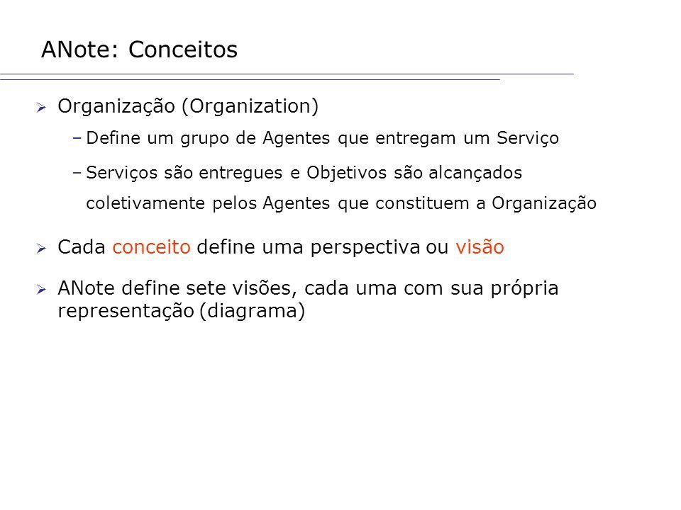 ANote: Conceitos Organização (Organization)