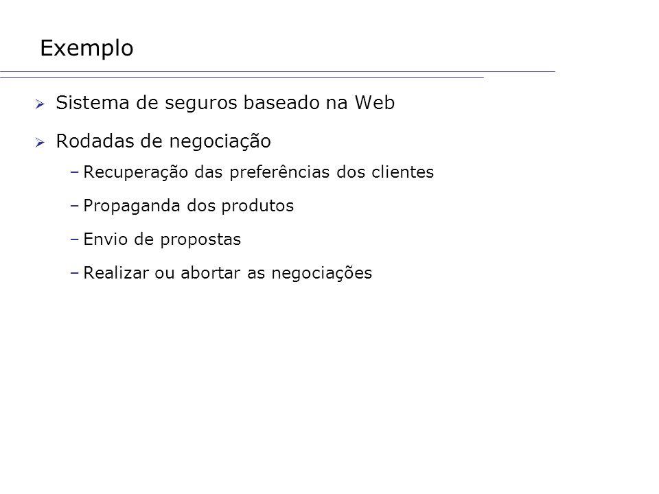 Exemplo Sistema de seguros baseado na Web Rodadas de negociação