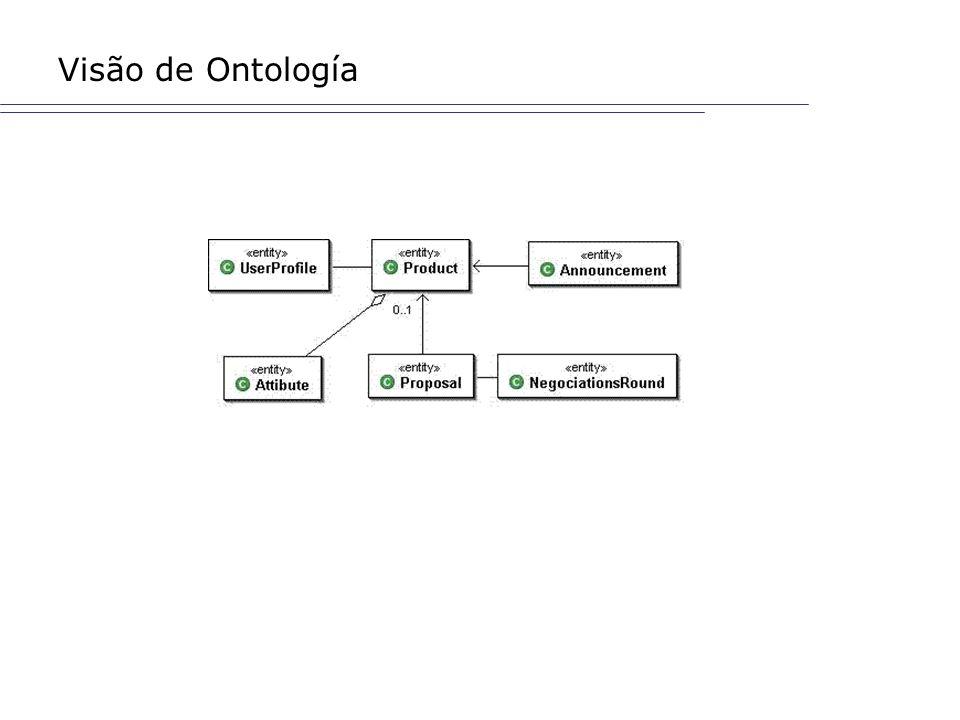 Visão de Ontología 48