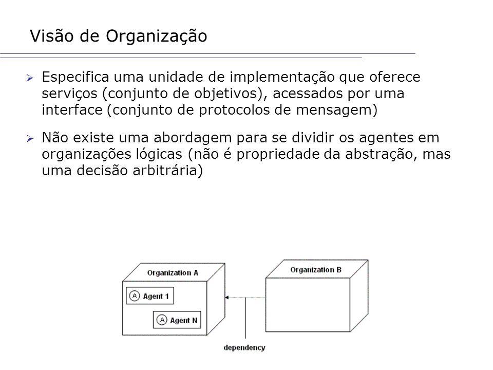 Visão de Organização
