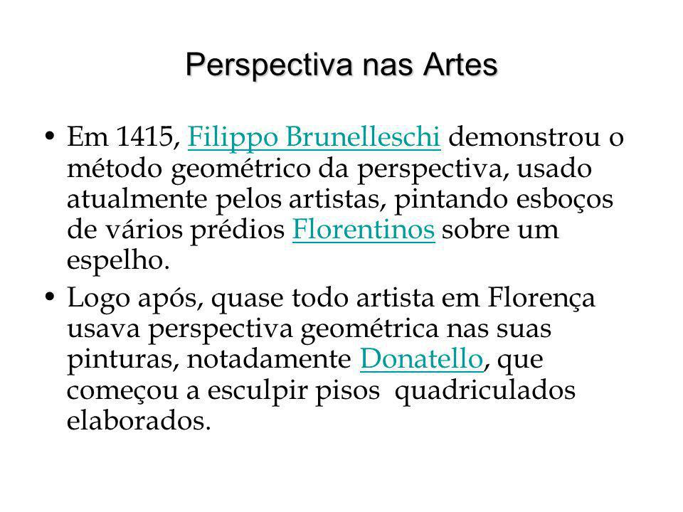 Perspectiva nas Artes