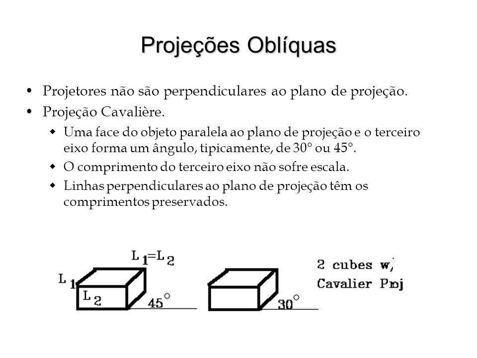 Projeções Oblíquas Projetores não são perpendiculares ao plano de projeção. Projeção Cavalière.