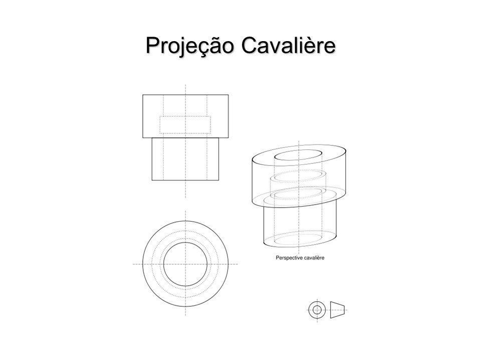 Projeção Cavalière